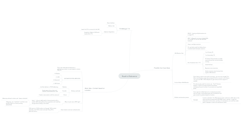 Mind Map: Road to Relevance
