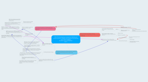 Mind Map: EDU 100: Developing an educational identity and acquiring skills to interpret and empower the identities of our future students. By Brett Jones and Matthew Norris