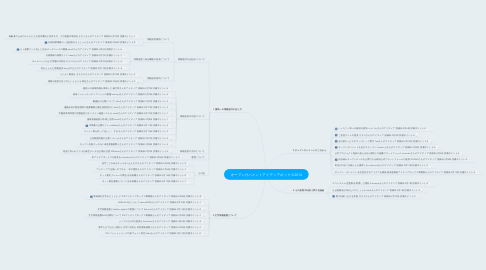 Mind Map: オープンガバメントアイディアボックス2014