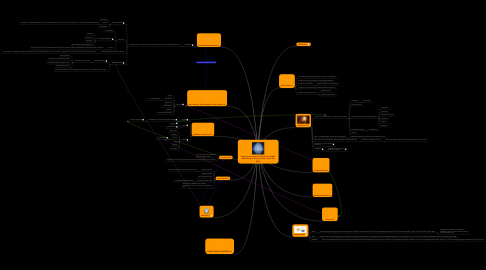 Mind Map: Fingerprint Access for Electronic Health Records By: Emily Fata Date: April 24, 2014