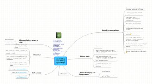 Mind Map: creatividad, innovación y aprendizaje