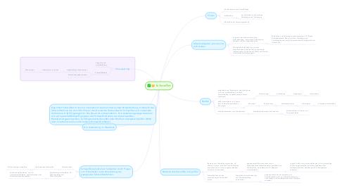 Mind Map: Schweißen