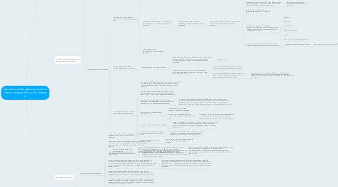 Mind Map: программа вебинара  как выйти из большого веса. Минус 15 и более кг