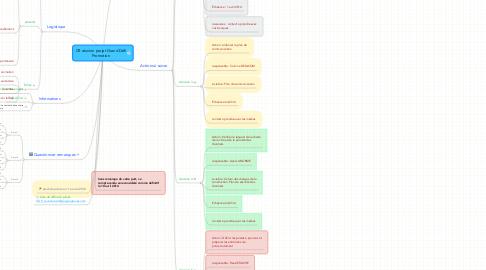 Mind Map: CR réunion projet Grand Défi Promotion