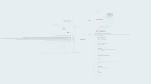 Mind Map: Comité de direction n°2014-006