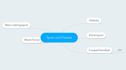 Mind Map: Sport und Freizeit