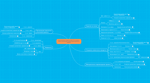 Mind Map: Использование сервисов Web 2.0 на разных этапах реализации телекоммуникационного проекта