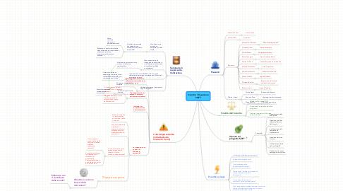 Mind Map: Incontro 18 gennaio SOFT