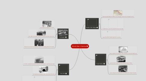 Mind Map: World War II Battles
