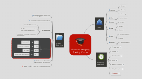 Mind Map: The Mind Mapping Training Course