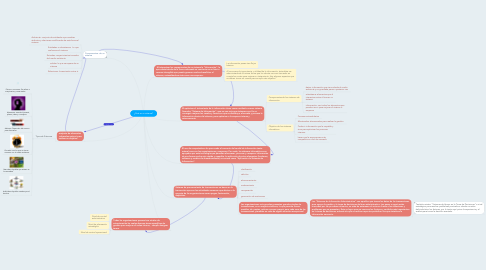 Mind Map: ¿Qué es un sistema?
