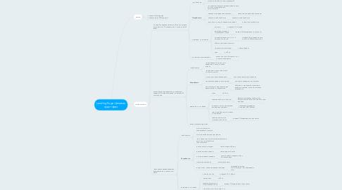 Mind Map: Landing Page. Целевая аудитория
