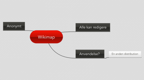 Mind Map: Wikimap