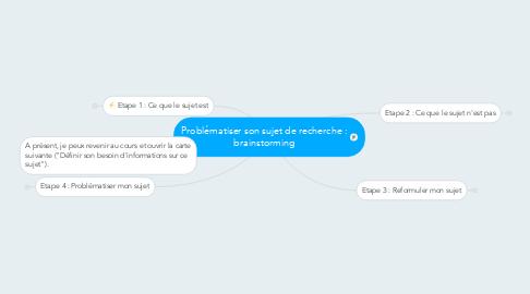 Mind Map: Problématiser son sujet de recherche : brainstorming