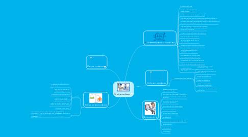 Mind Map: Web-дизайнер