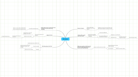 Mind Map: Mrs Aesop
