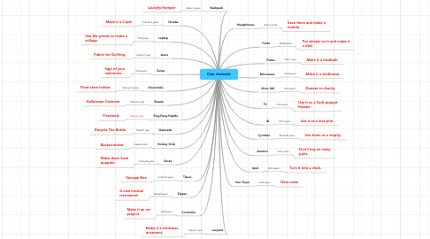 Mind Map: Cole Audesirk