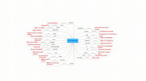 Mind Map: Cole Audesirk