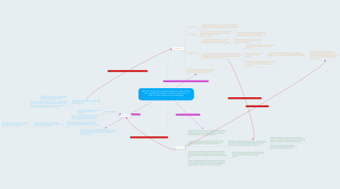 Mind Map: EDU 100: Giving future teachers insight and understanding, with regards to the hidden curriculum in education, in order to better develop our own ideologies.