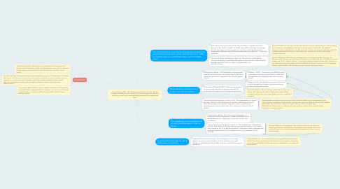 Mind Map: (Sven Milicevic) EDU 100: The development of a Teacher Identity through understanding the changing role of education and schooling in society, as well as an evolving understanding of the students we teach.