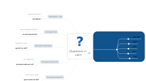 Mind Map: Questions in  Latin