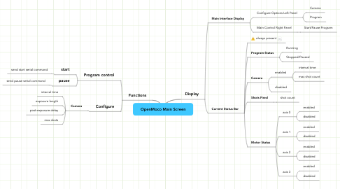 Mind Map: OpenMoco Main Screen