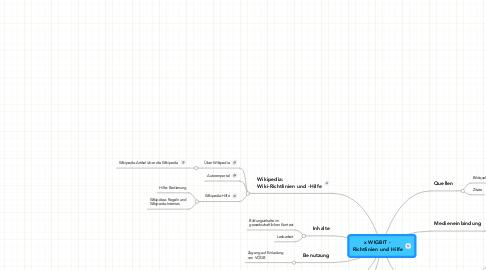 Mind Map: x WIGBIT -  Richtlinien und Hilfe