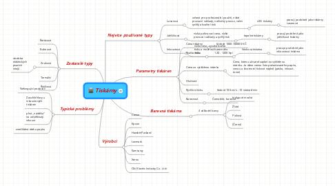 Mind Map: Tiskárny