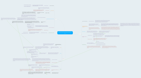 Mind Map: Edu 100 introduced me to the requirements and responsibilities of being a teacher in Alberta. Therefore, allowing me to understand the role of a teacher and the identity of being a teacher in the social world.
