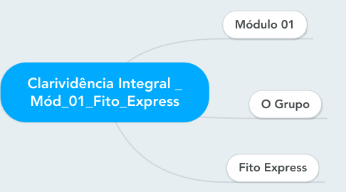 Mind Map: Clarividência Integral _