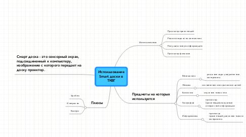 Mind Map: Использование Smart доски в ТКВГ