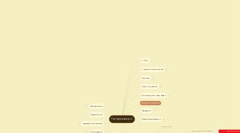 Mind Map: Тестирование JC