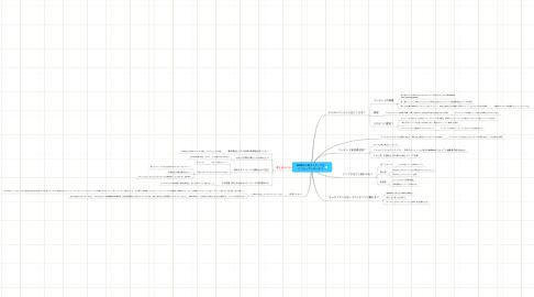 Mind Map: 2030年の電子メディアは どうなっているべき?