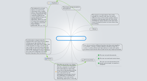 Mind Map: Input devices vs Output devices