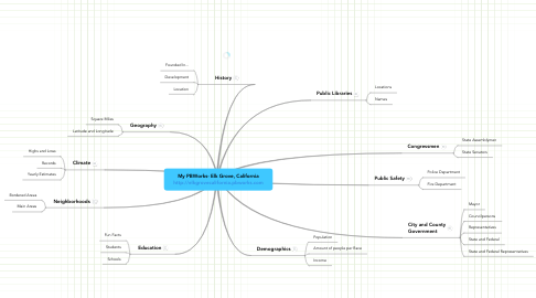 Mind Map: My PBWorks- Elk Grove, California http://elkgrovecalifornia.pbworks.com