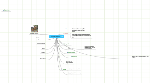Mind Map: Taming the Star Runner