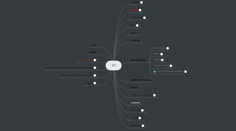 3D | MindMeister Mind Map