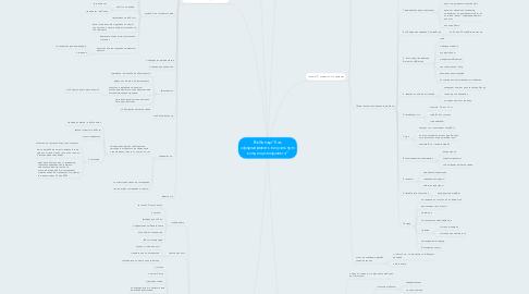 """Mind Map: Вебинар """"Как сформировать визуальную концепцию проекта"""""""