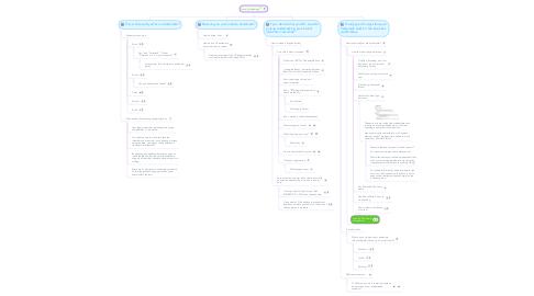 Mind Map: Taming Trademarks™