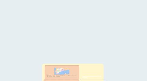 Mind Map: Desaparición forzada de personas