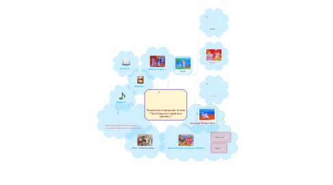 """Mind Map: Украинская народная сказка """"Про бедного парубка и царевну"""""""
