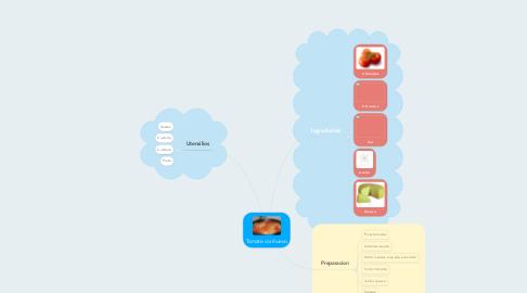 Mind Map: Tomate con huevo