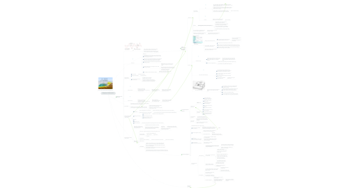 Mind Map: Geography: Coastal Systems