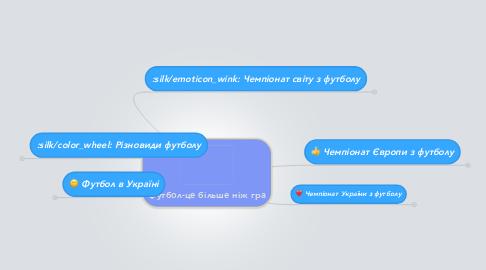 Mind Map: Футбол-це більше ніж гра
