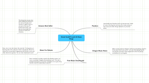 Mind Map: Great Scott!!! Look At these blogs