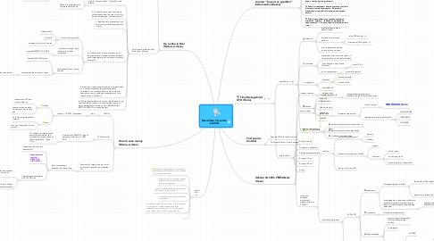 Mind Map: Dezvoltare Personala -ian2010-