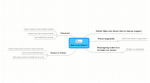 Mind Map: Wat is een trainer?
