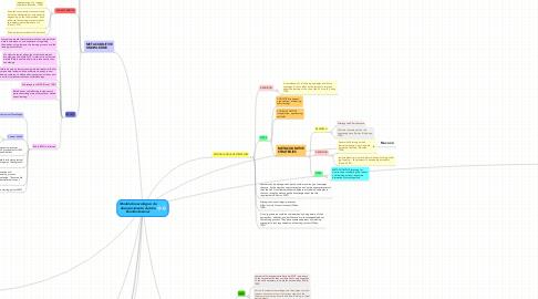 Mind Map: Modelo bioecológico do desnvolvimento de Urie Bronfenbrenner