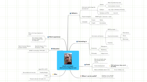 Mind Map: email and skype:
