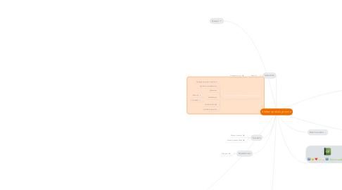 Mind Map: Kielten opiskelu ja some